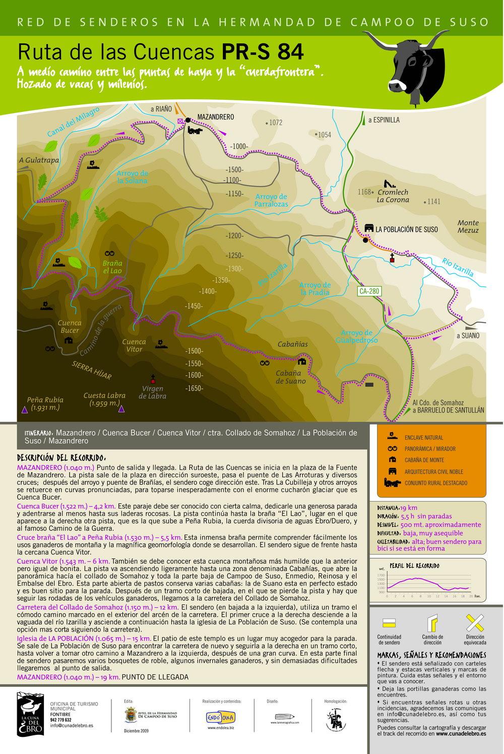 ruta cuencas